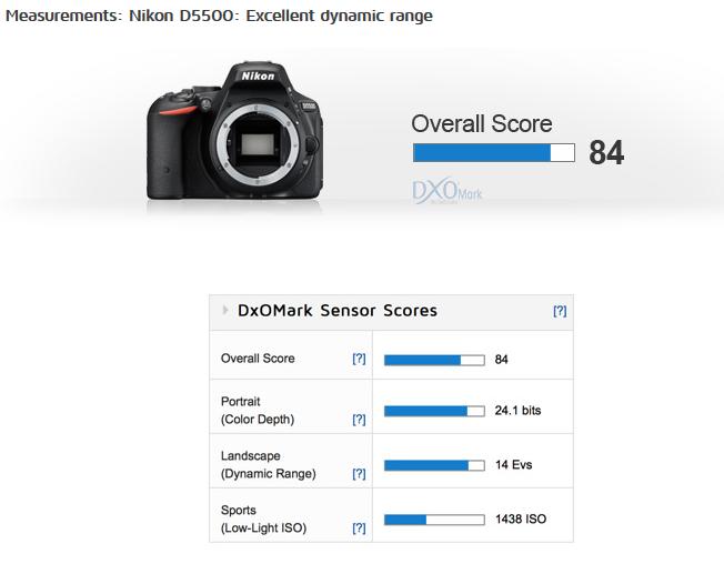 nikon D5500 DxoMark test