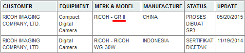 Ricoh GR II camera rumors
