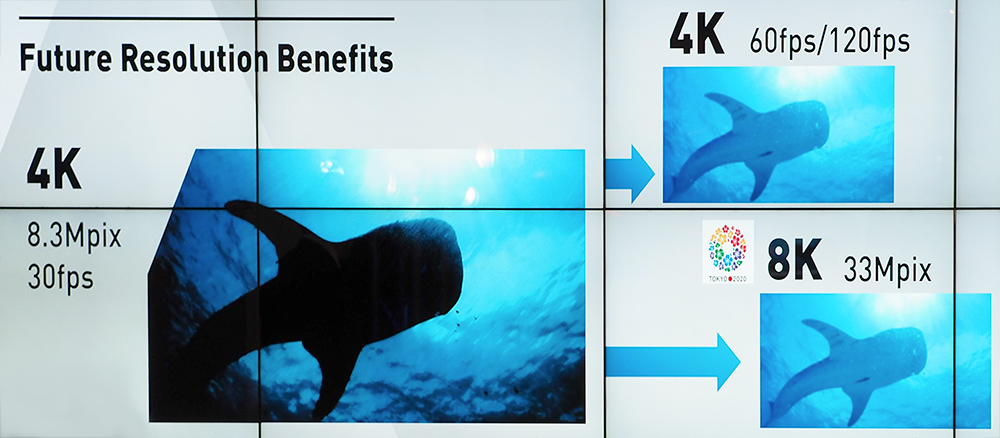 panasonic 4k and 8k technology
