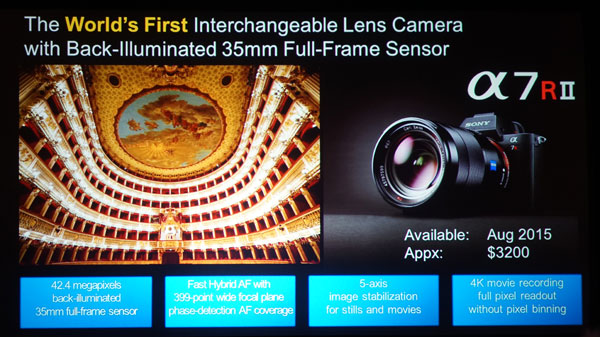 Sony A7R II announcement slide4