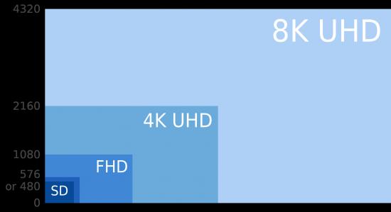 8k-video-format-comparison