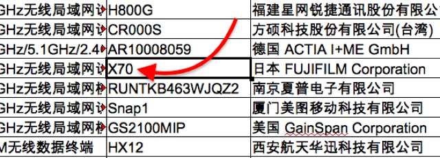 Fujifilm X70 registered
