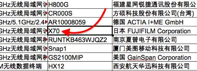 Fujifilm X70 registered
