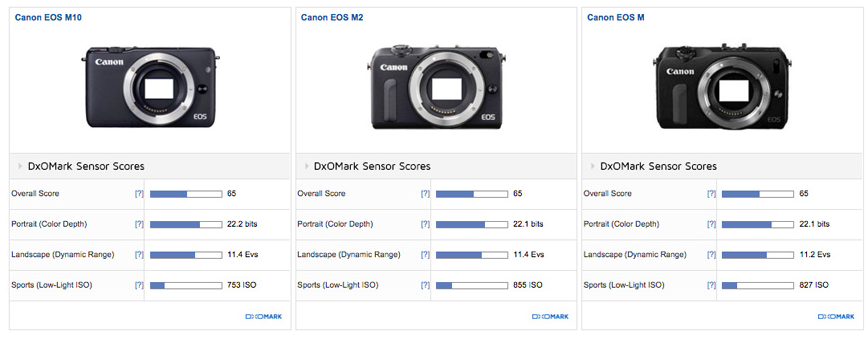 Canon eos M10 review3