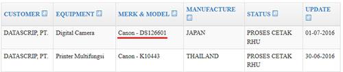 Canon EOS 5D Mark IV registration