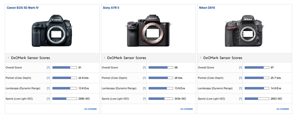 canon-eos-5d-mark-iv-review3
