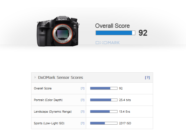 sony-a99-ii-review