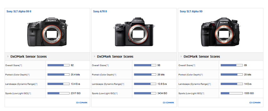 sony-a99-ii-review2