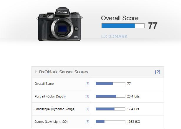 Canon EOS M5 review Dxomark