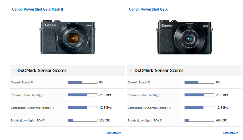 Canon PowerShot G9X Mark II review2