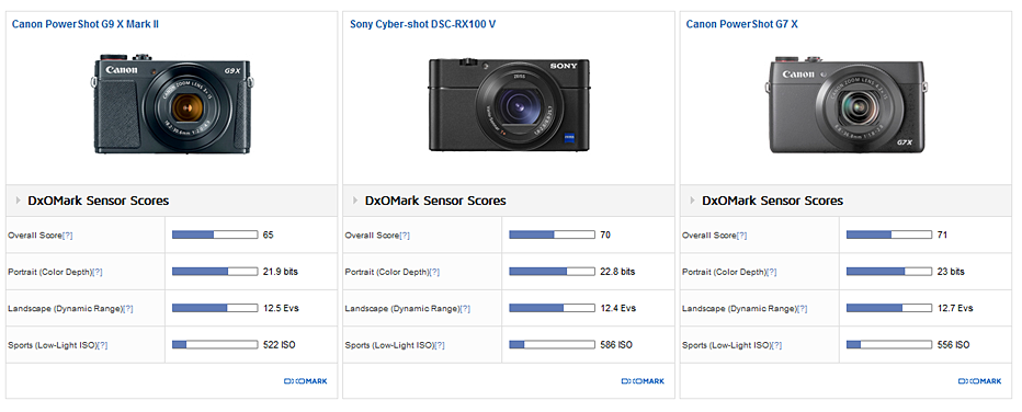 Canon PowerShot G9X Mark II review3