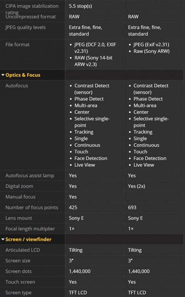 sony-a7r-iii-vs-a9 comparison2