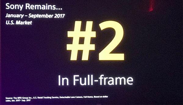 Sony Full-Frame cameras Number 2