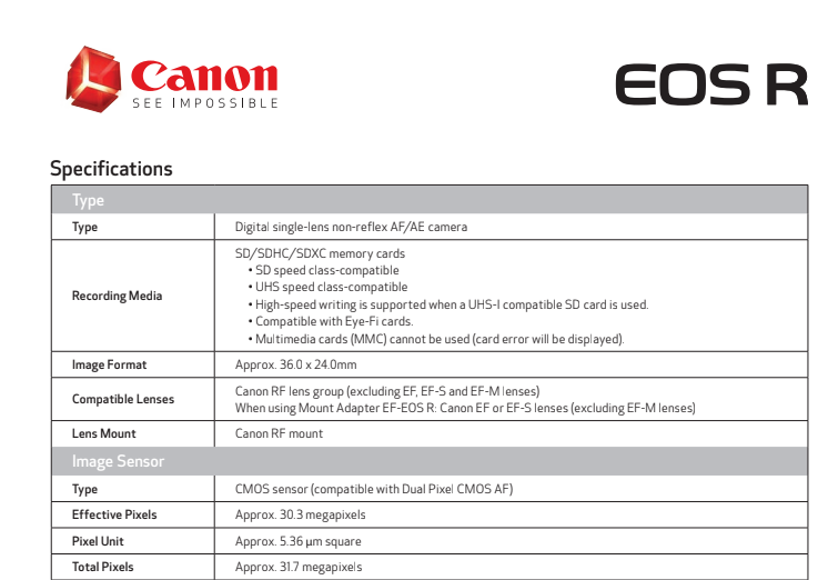 Canon EOS R images