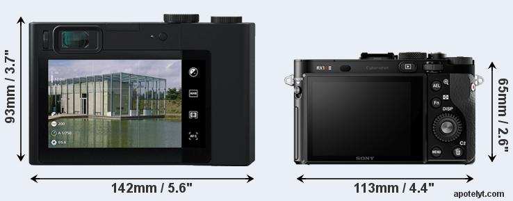 Size Comparison Zeiss Zx1 Vs Sony Rx1r Ii Camera Rumors